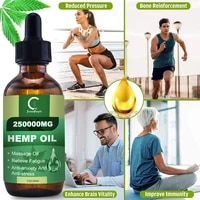 GPGP Greenpeople Hemp seed oil Neck Pain Relief Anxiety Extract Drops Skin Oil Anti Inflammatory Better Sleep Massage Essence