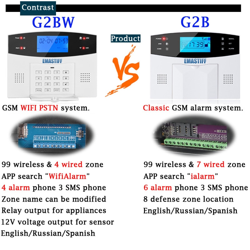 IOS Android APP Wired Wireless Home Security LCD PSTN WIFI GSM Alarm System Intercom Remote Control Autodial Siren Sensor Kit enlarge