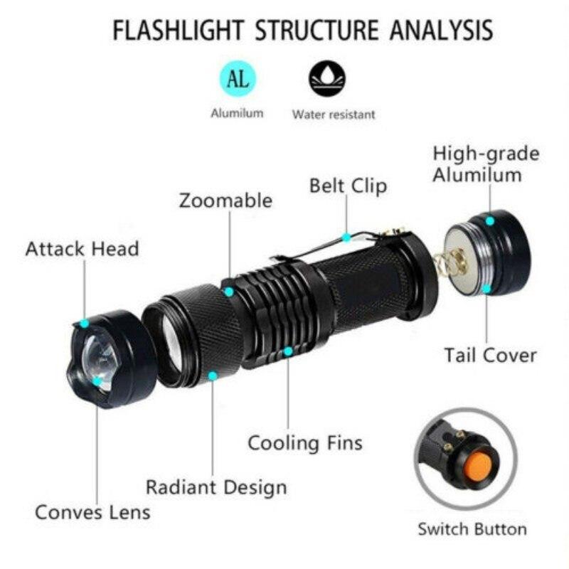 LED UV Flashlight Ultraviolet Torch W/ Zoom Function Mini UV 365nm/395nm Black Light Pet Urine Stains Detector Scorpion Hunting enlarge
