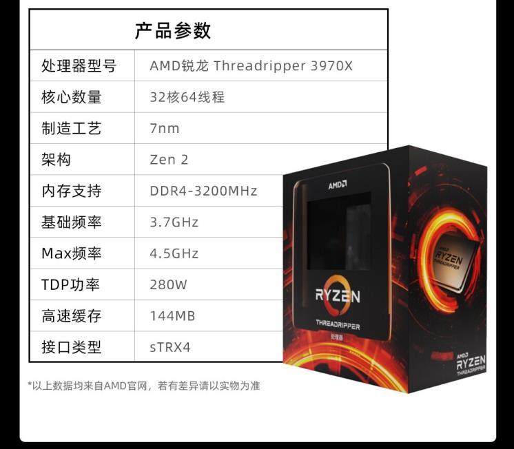 AMD Threadripper 3970X tearer 32 core 64 thread brand new unopened ASUS motherboard