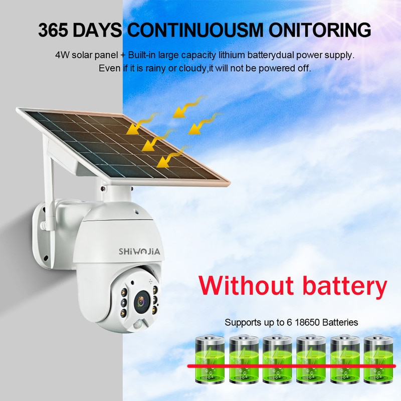 SHIWOJIA 4G SIM Version Solar Panel Camera PTZ 2MP HD Security Monitor Outdoor Smart Home Ranch Forest LED Alarm 4x Digital Zoom