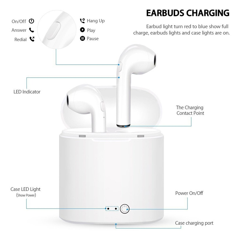 TWS i7s Bluetooth Earphone Wireless Headphones Air Earbuds Sport Handsfree Headset With Charging Box For Android Apple iPhone enlarge