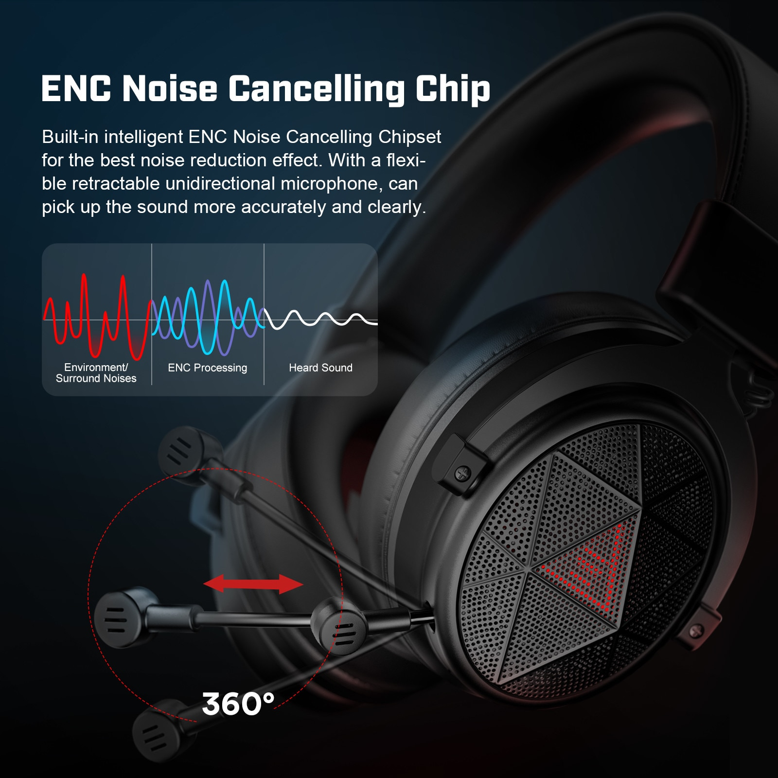 EKSA 5.8GHz Wireless Headphones E910 Gaming Headset with Microphone/ENC/7.1 Surround/Low Latency Headset Gamer for PS4/PC/TV enlarge