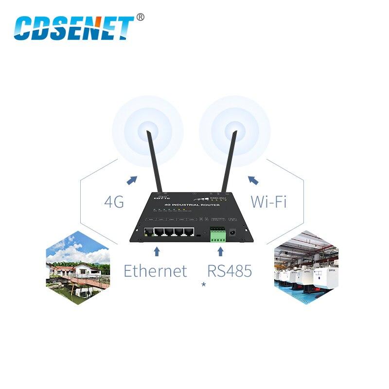 CDSENET 4G LTE Industry Router Wireless WIFI WPS WAN/LAN/WLAN/RS485 Ports Supporting  Modbus Protocol E880-IR01 Aluminum Shell