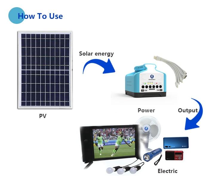 ZONERGY portable generator street lights led solar enlarge