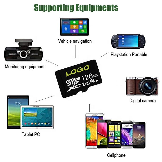 Wholesale True Capacity Memory Card 32GB 16GB 8GB 64GB 128GB 256GB Micro TF SD Card Class10 U1 U3 SD Original Memory Custom Logo enlarge