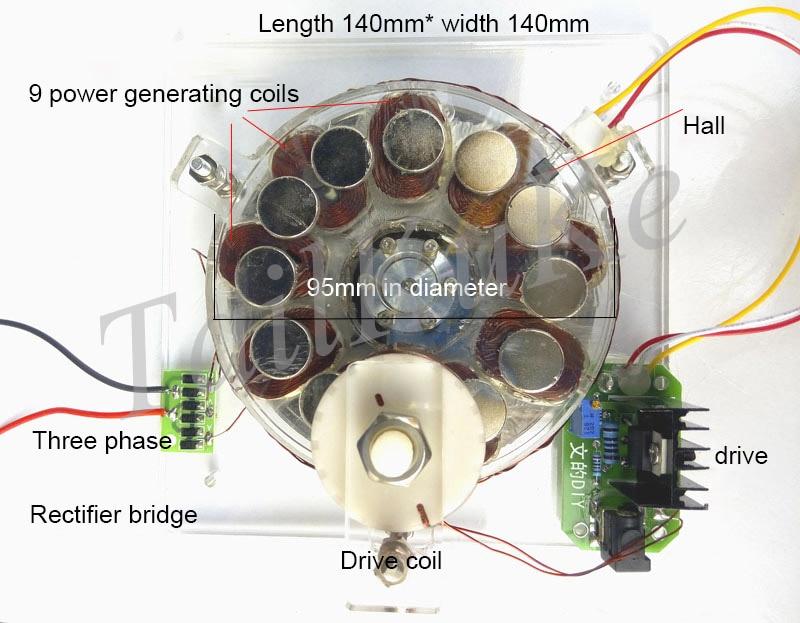 Coreless Generator, Brushless Motor, Disk Generator With Power Supply Air Conditioner Fan motor