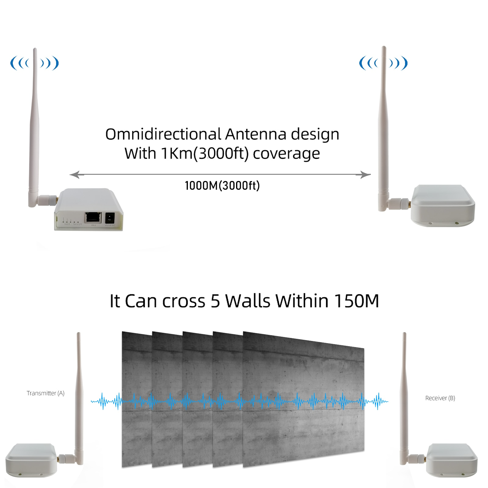 Wireless Signal Wall-through Ethernet Air Connector Port Bridge Kit Outdoor Long Distance UP to 1000 meters Transmitter Receiver enlarge