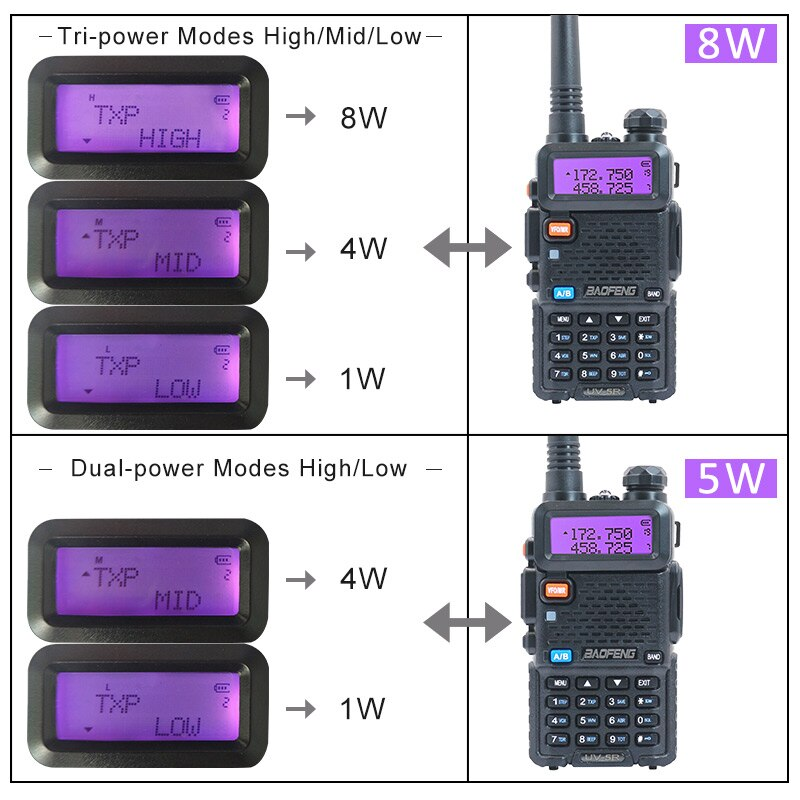 BaoFeng UV5R Walkie Talkie 2PCS Powerful Two Way CB Radio UV-5R Hunting Radio 8W Baofeng Walkie Talkie UV-9R UV-82 UV-8HX UV-XR enlarge