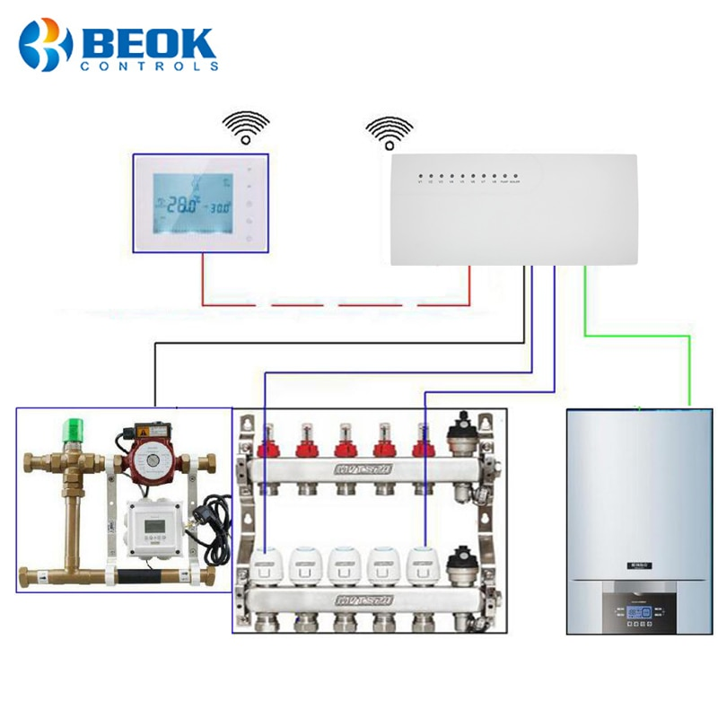BOT306 Series Smart Gas Boiler Wireless WIFI Thermostat and 8 Sub-chamber Hub Controller Central and Actuators for Floor Heating