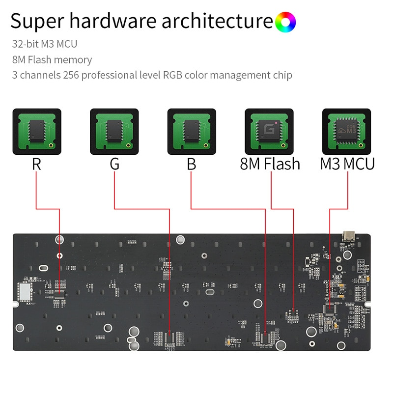 SKYLOONG GK61 Gaming Mechanical Keyboard Optics Hot Swappable RGB ABS Keycap Wired Gamer Keyboard For Tablet Laptop Desktop iPad