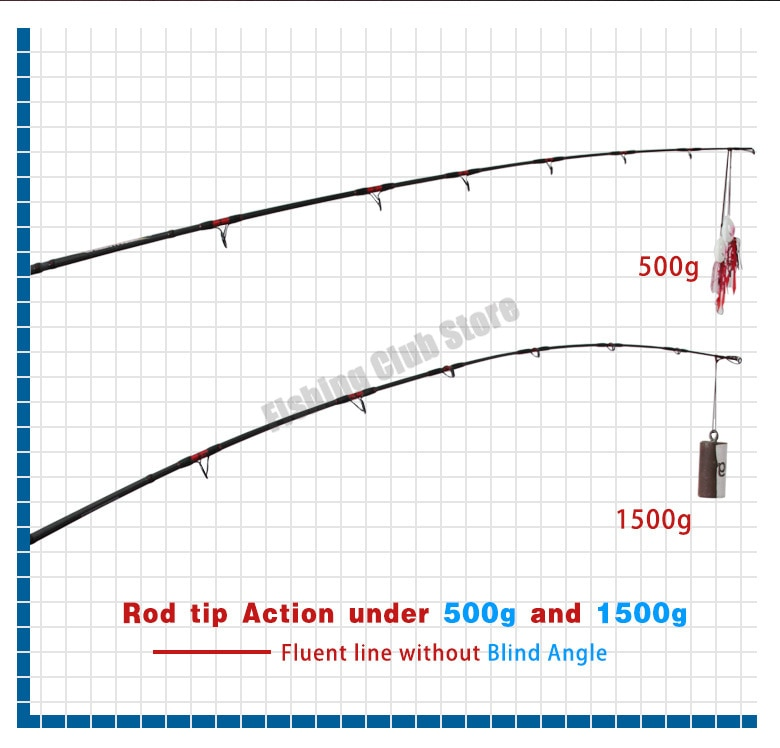 Fishing Rod 20-50Lb 1.8-2.7m 3 Section Baitcasting Spinning Rod Test 20kg Heavyweight  Lure Casting Travel Rod Gift Rod Cover enlarge