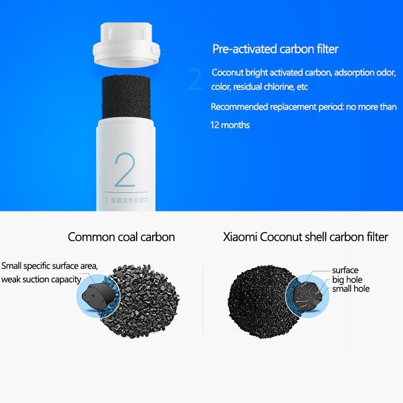 Original XIAOMI Mijia Original Mi Water Purifier Filter Replacement PP Cotton Activated Carbon Drinking Water Filter