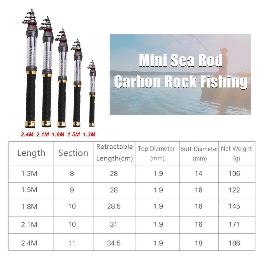 Fishing Rod Stone Fishing Rod 1.3/1.5/1.8/2.1/2.4 Portable Telescopic Glass Fiber Fishing Pole Travel Sea Fishing Spinning Rod enlarge