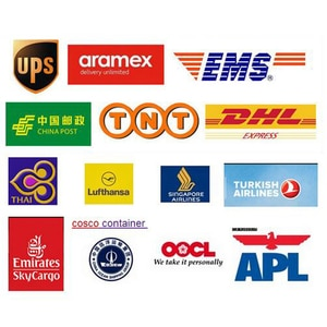 VIP Customer Negotiation Product price difference link
