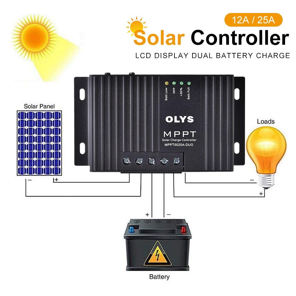 12A 25A MPPT الشمسية جهاز التحكم في الشحن 12 فولت 24 فولت لوحة طاقة شمسية تهمة منظم مع شاشة الكريستال السائل المزدوج شحن البطارية ل RV