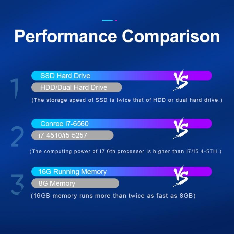 DDR4 8G 16G 32G M.2 SSD 512GB 1TB 2TB Ultrabook Metal Computer 2.4G/5.0G Bluetooth Intel Core I7-6TH Windows 10 gaming laptop