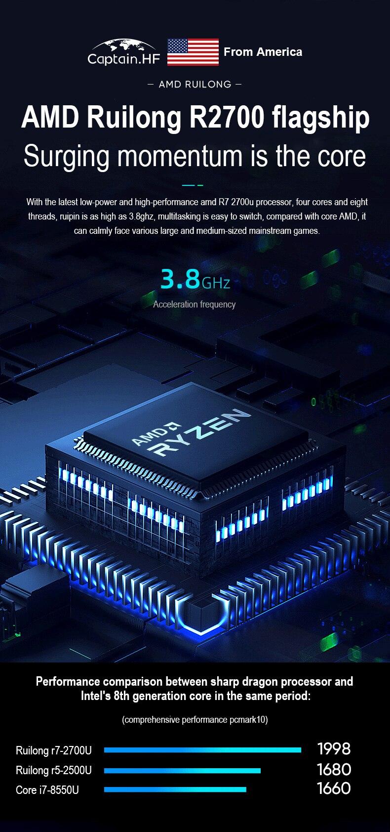 US Captain AMD Ryzen R7 2700U Ultra thin Fingerprint Unlock for Gaming, Study, Work 15.6 inch 20G Memory Laptop enlarge