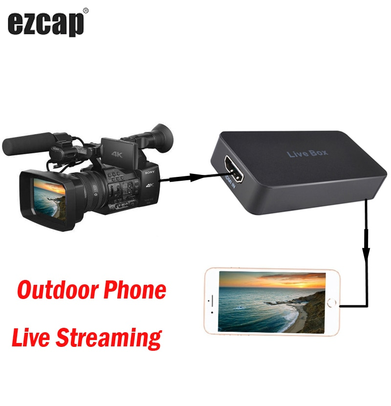 Promo Mobile Phone Live Streaming Box Game Recording Plate HDMI USB 2.0 Video Capture Card for IPhone IOS OTG Android PS4 XBOX Camera
