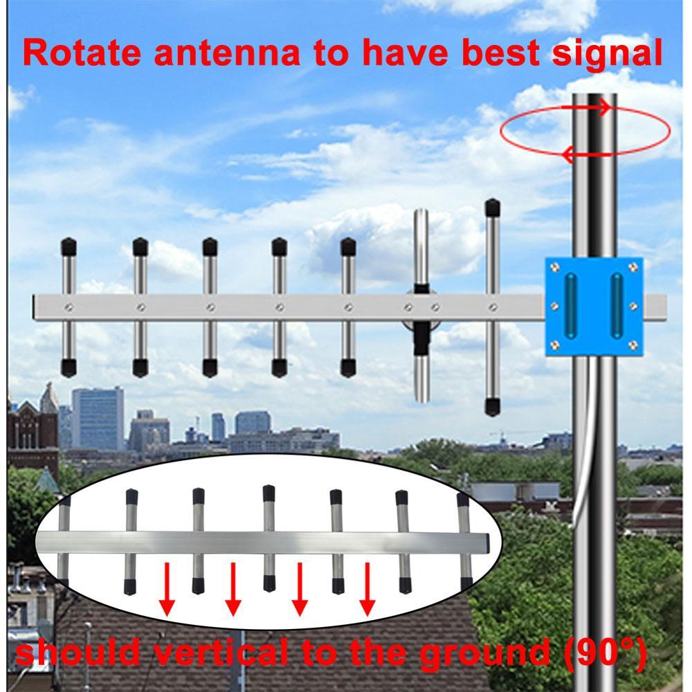 Antena Yagi GSM para exteriores, 13dbi, 4G LTE, 824-960mHz, potenciador direccional hembra, módem amplificador RG58 de 7cm