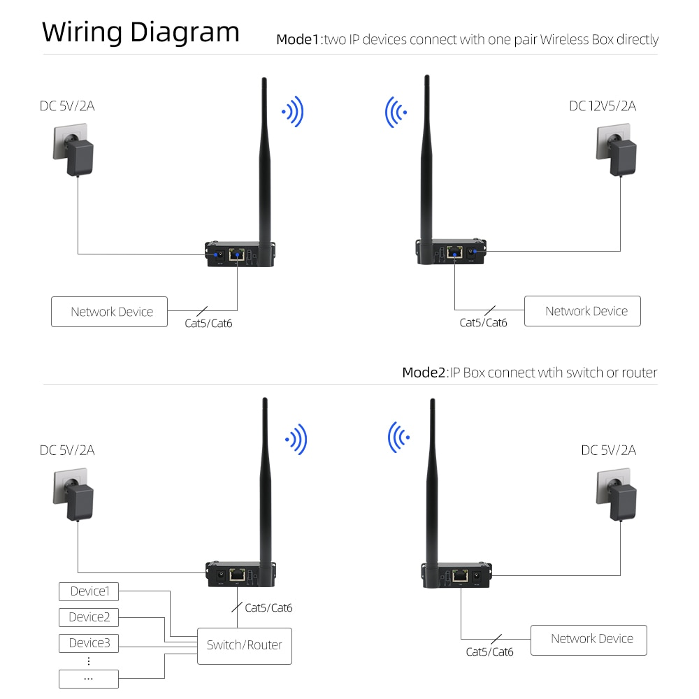 Doornanny Wireless Access Point with Ethernet Port Bridge Kit Outdoor Connection Long-Range 1 KM for SIP Camera Video Intercom enlarge