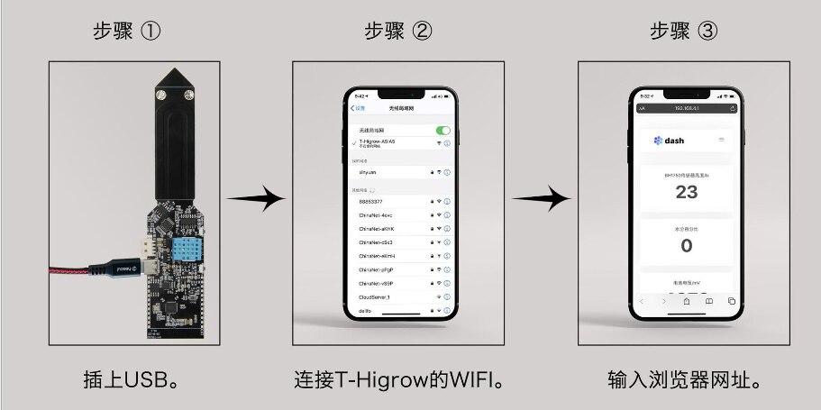 higrow ESP32 Rev1 WiFi & Bluetooth Battery & DHT11 Soil temperature and humidity sensor module enlarge