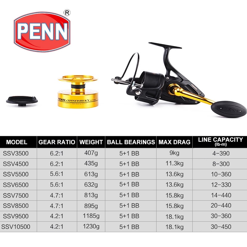 Original PENN Spinfisher V SSV 3500-10500 Spinning Fishing Reel Saltwater Boat Full Metal Body Fishing Reel enlarge
