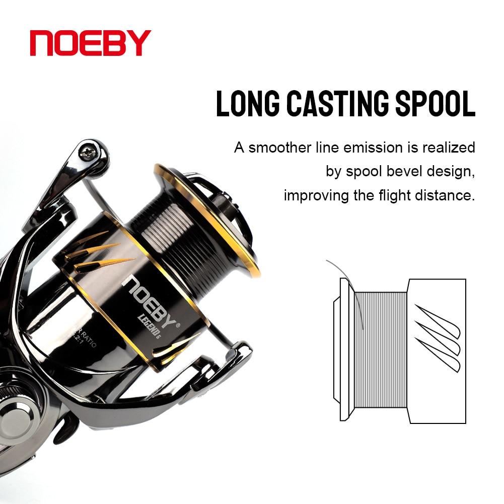 Noeby Fishing Reel Spinning 2500 3000 4000 5000 6000 Max Drag 25kg Long Cast Spool for Carp Seabass Pike Jigging Fishing Reels enlarge