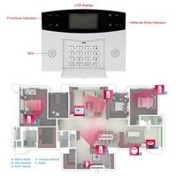 Systeme dalarme anti-cambriolage sans fil  ecran LCD  GSM  capteur automatique de mouvement  Kits de securite a domicile  detecteur de porte fenetre  DOM668