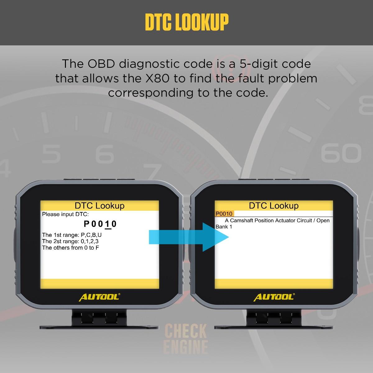 autool obd — купите autool obd с бесплатной доставкой на АлиЭкспресс  version