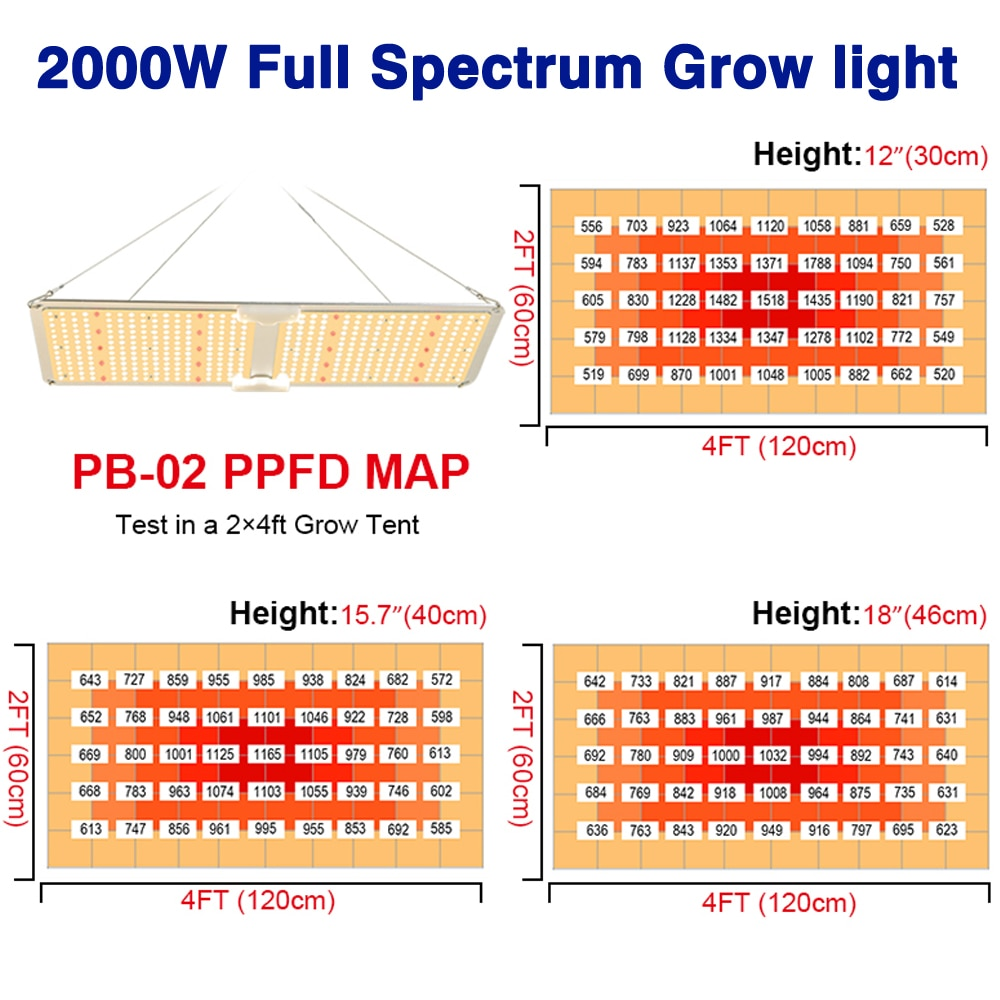 LED Grow light QB2000W Samsung LM301B/LM301H 3000K/5000K UV IR, 2021Newest Smart APP Bluetooth Dimming/Timming Indoor Grow Lamp enlarge