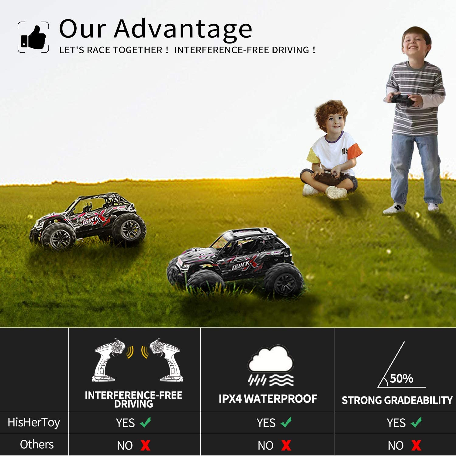 HISTOYE 4WD IPX4 Waterproof RC Cars High Speed Remote Control Cars for Kids Monster Truck Buggy Rock Crawler with Headlight enlarge