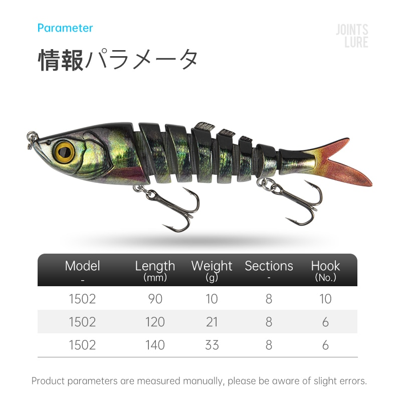 Kingdom Barbecue-L Sinking Wobblers Fishing Lure 9/12/14cm Jointed Swimbait Crankbait 8 Segment Artificial Hard Bait For Fishing enlarge