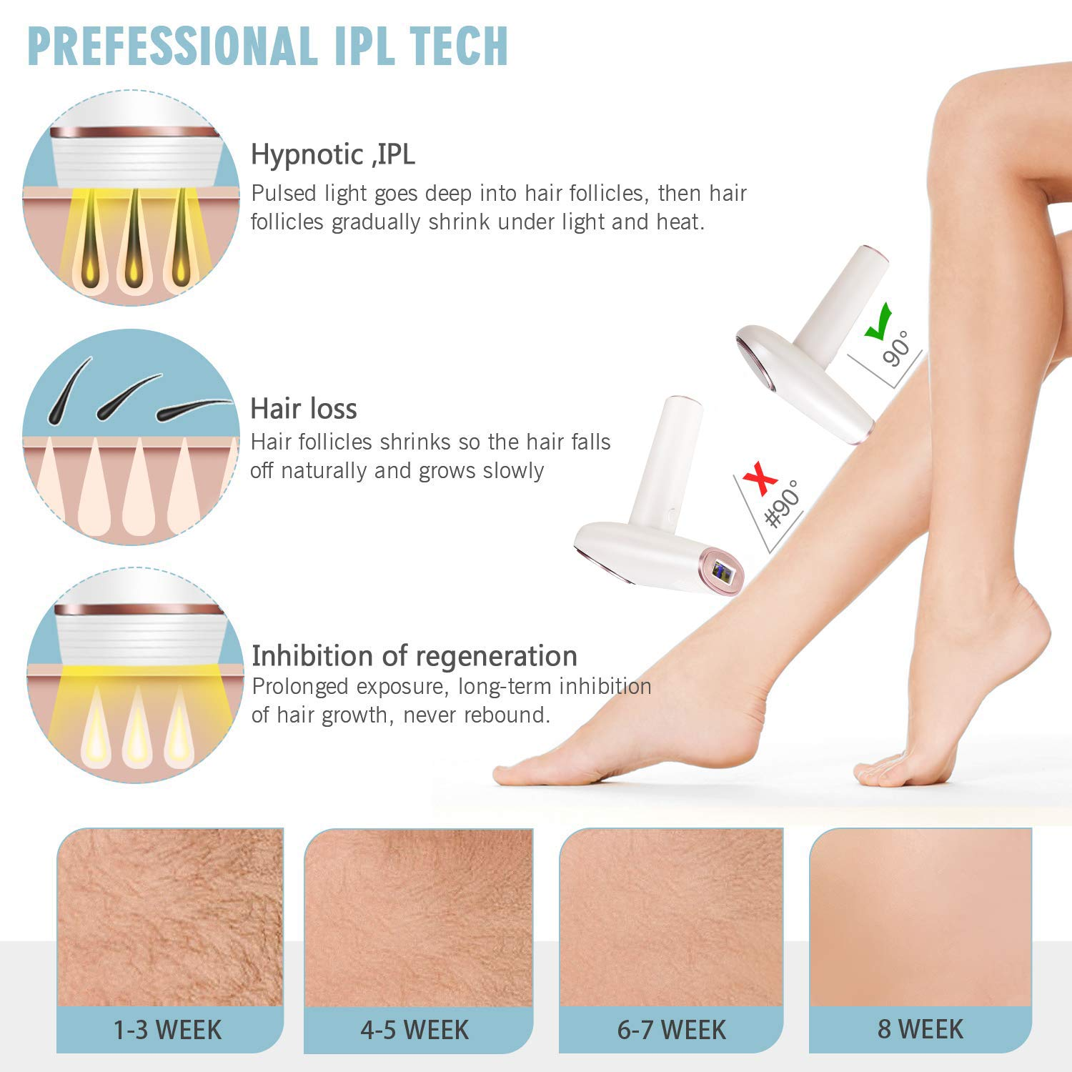 Professional Laser Hair Removal Tool Machine Painless RF Hair Epilator Permanent IPL System Pulses Whole Body Hair Remover Tools enlarge