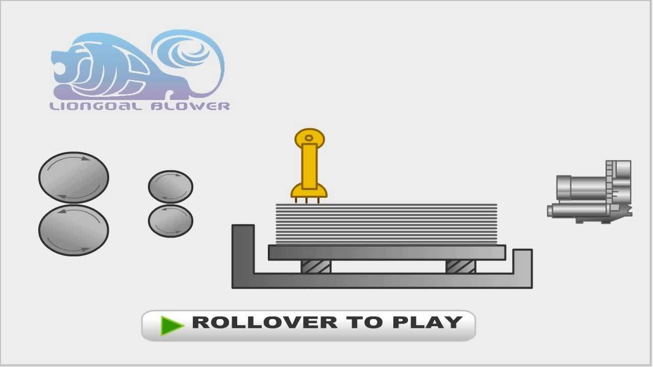suction blower 1.3 kw, air pump, fish oxygen air blower