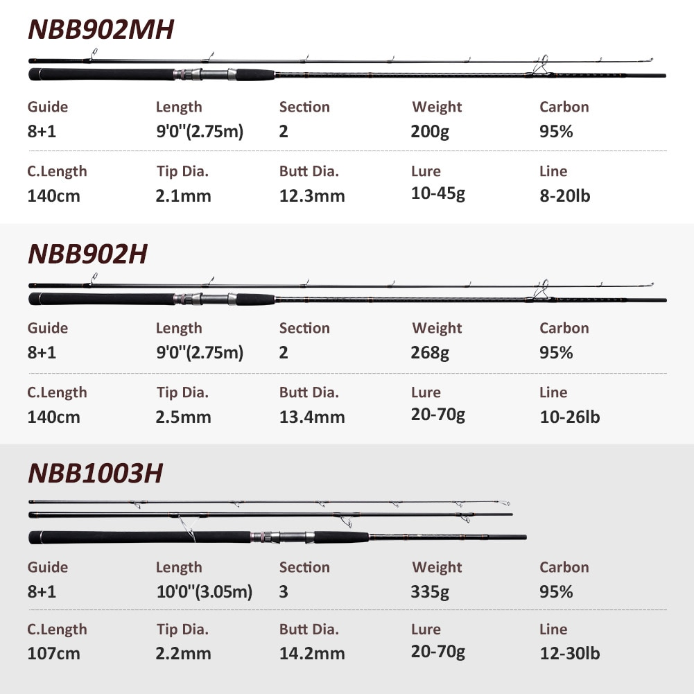 NOEBY Leisure Rock Fishing Rod 2.75m 3.05m Strong Model Powerful Lure Rod With Anti Winding Top Guide Spinning for Seabass Rod enlarge