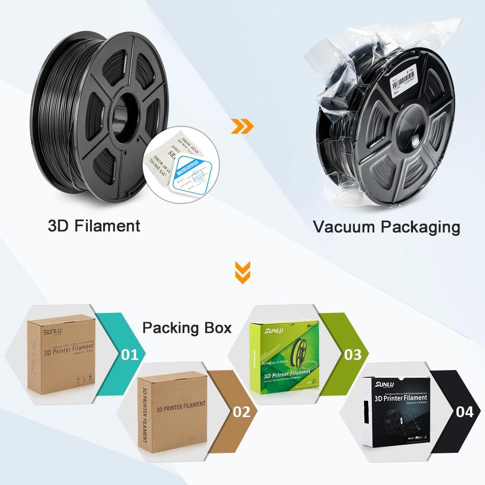 SUNLU PLA Filament 1.75mm 1kg Plastic PLA 3D Printer Filament Dimensional Accuracy +/-0.02mm enlarge