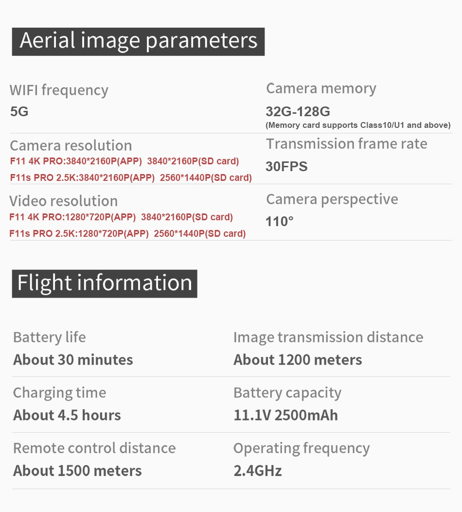 U044f6162e81043b9ada7945ab18bb65by - SJRC F11 Pro 4K F11s Pro 2.5K Camera Drone GPS 5G FPV HD 2 Axis Stabilized Gimbal EIS Professional Brushless Quadcopter RC Dron