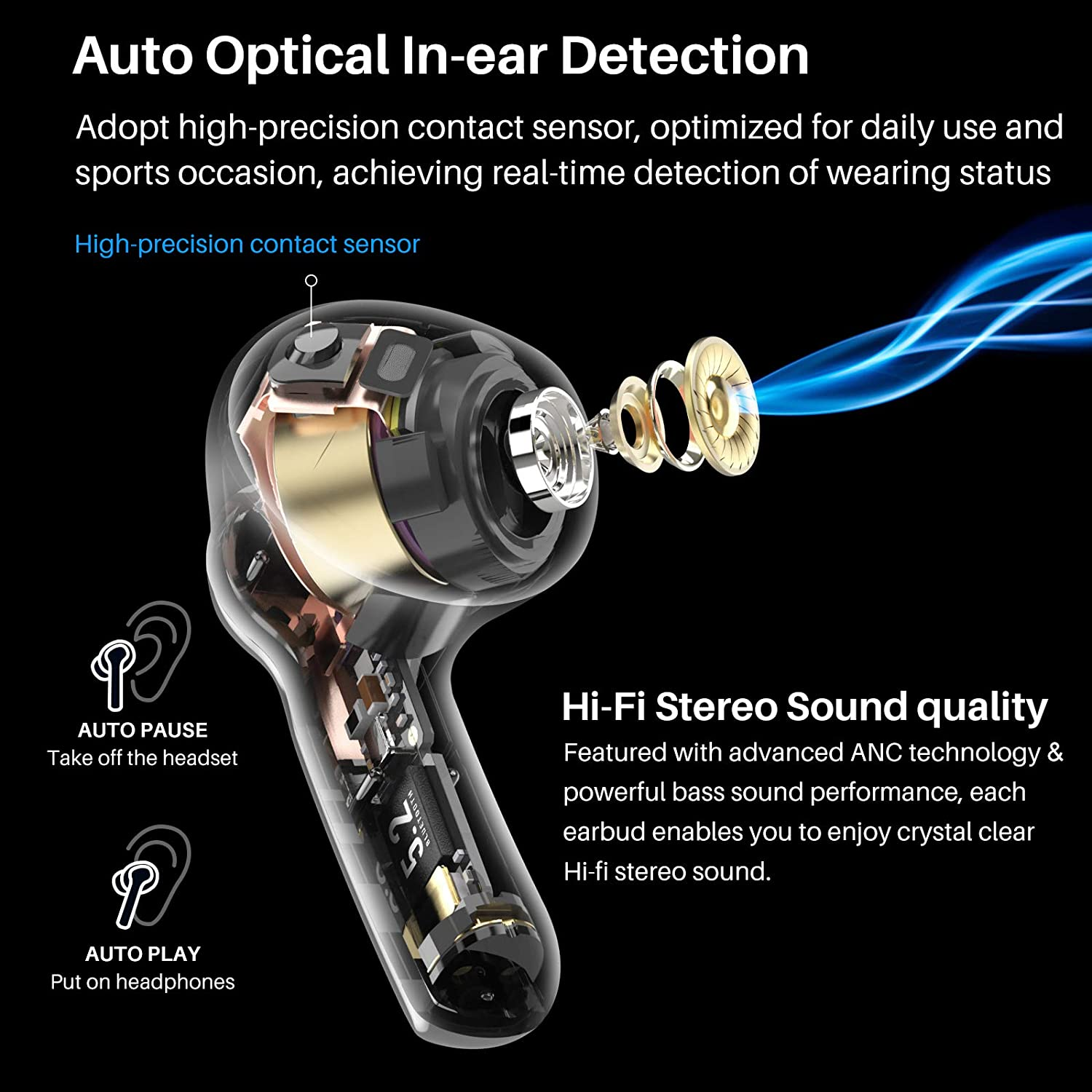 TOZO NC2 Earphone Bluetooth 5.2 Wireless Earbuds ANC Headphones IPX6 Stereo Bass Tws Headset Noise Cancelling Earpiece enlarge
