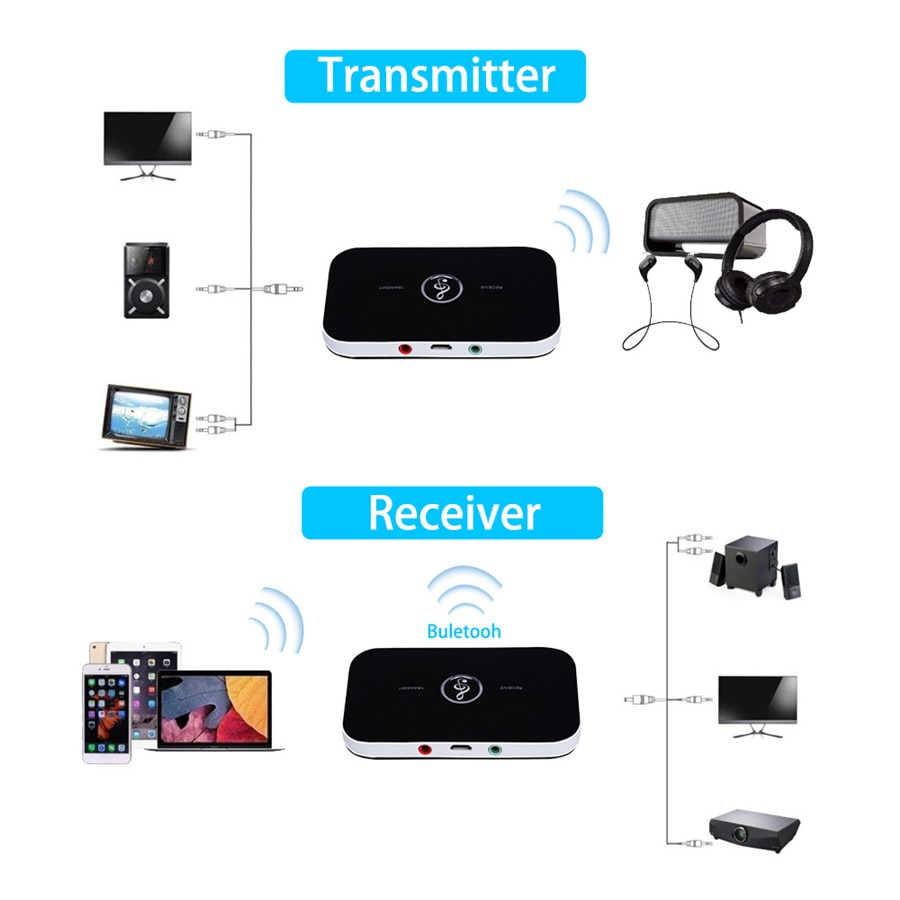 Upgraded Bluetooth 5.0 Audio Transmitter Receiver RCA 3.5mm AUX Jack USB Dongle Music Wireless Adapter For Car PC TV Headphones enlarge