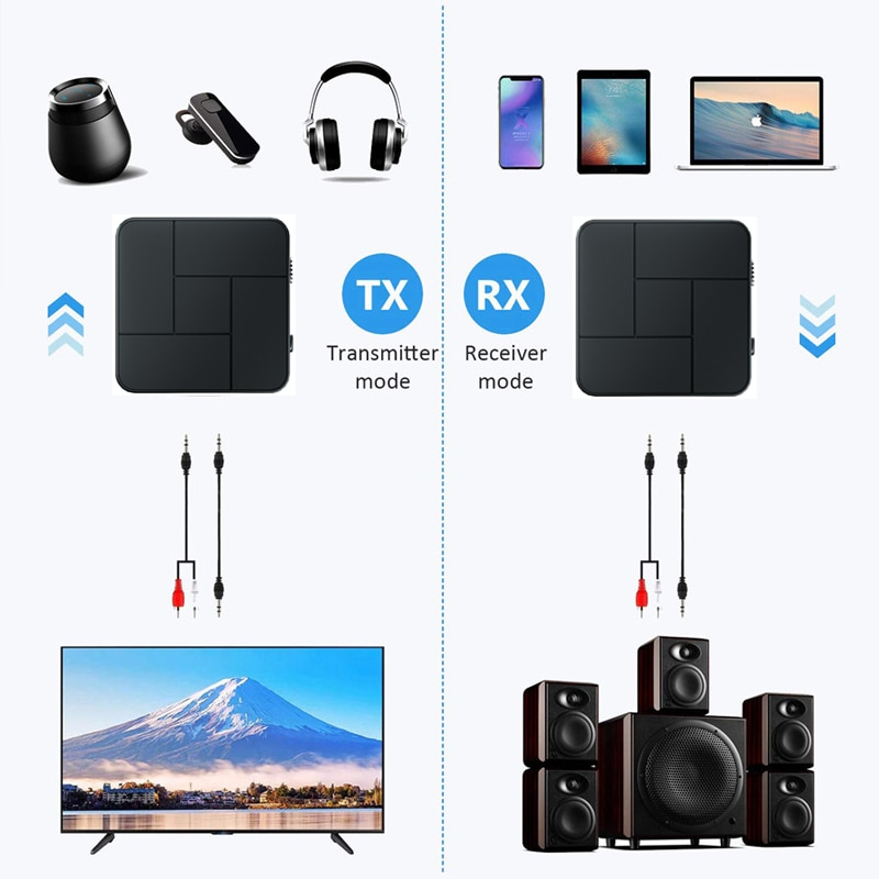 Bluetooth 5.0 Audio Receiver Transmitter 3.5mm AUX Jack RCA USB Dongle Stereo Wireless Adapter with Mic For Car TV PC Headphone enlarge