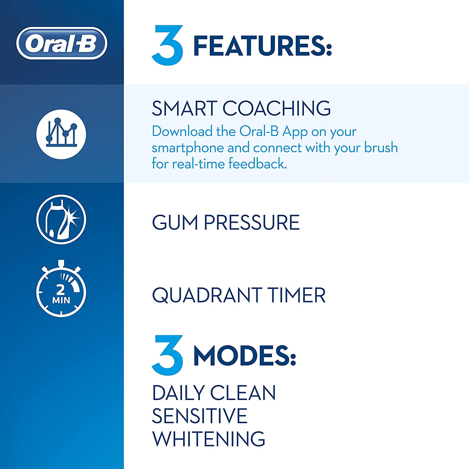 OralB Teen White Electric Rechargeable Toothbrush for Ages 13+,1 Connected Handle,1 Sensitive and 1 Orthodontic Toothbrussh Head enlarge