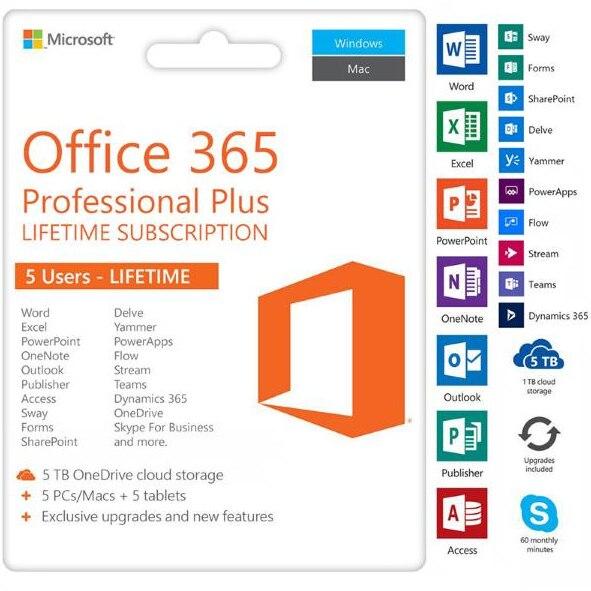 OneDrive – 365 PRO PLUS, licence à vie pour 5 utilisateurs + 5 to