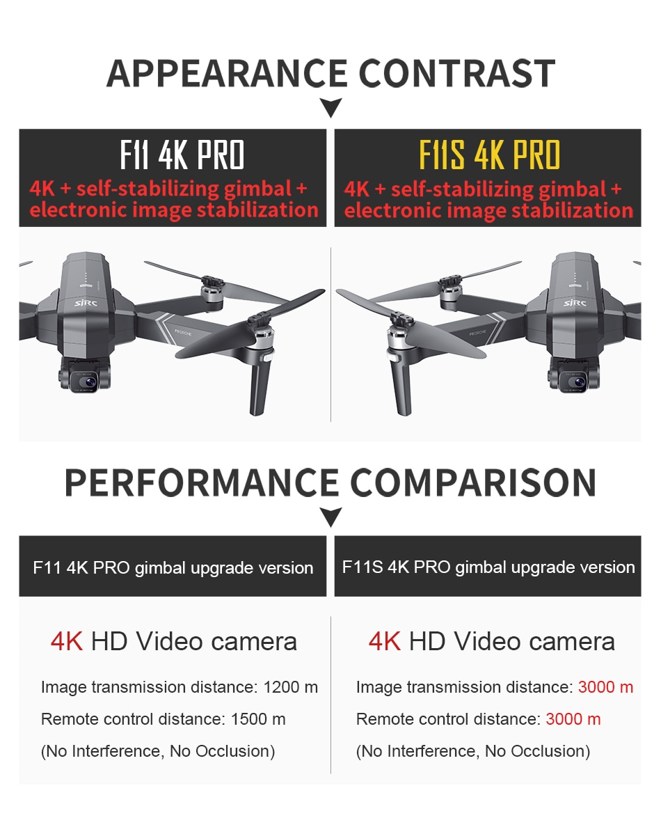 Ue633a70a326b4ab293269db364338b3bs - SJRC F11 Pro 4K F11s Pro 2.5K Camera Drone GPS 5G FPV HD 2 Axis Stabilized Gimbal EIS Professional Brushless Quadcopter RC Dron